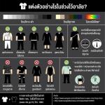 วิธีแต่งกายไว้ทุกข์ เมื่อไม่มีชุดสีดำ